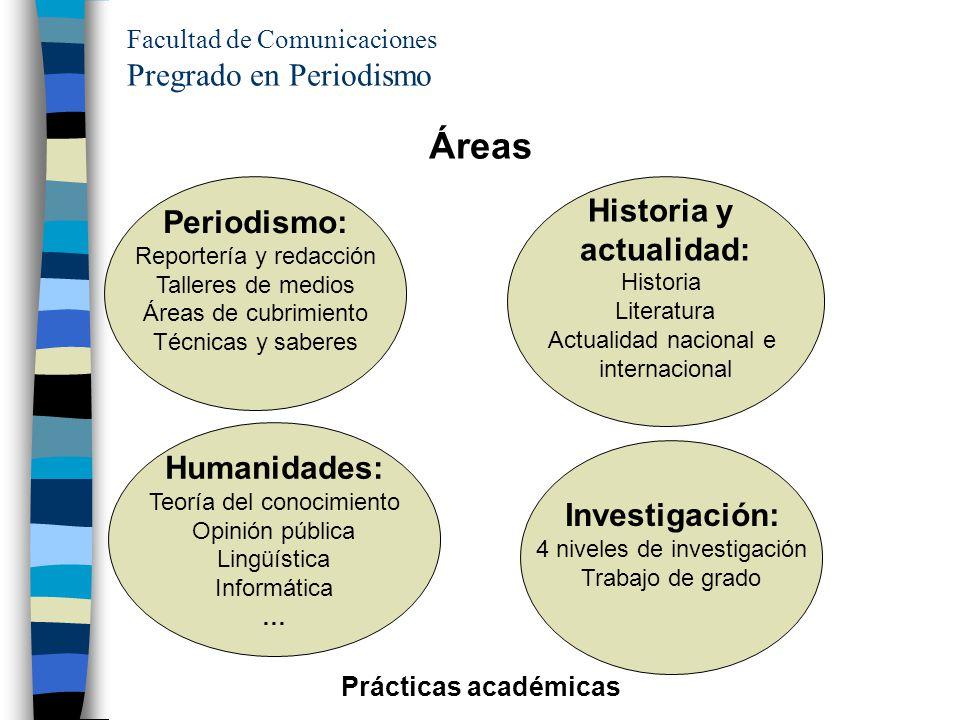 Áreas Prácticas académicas Periodismo: Reportería y redacción Talleres de medios Áreas de cubrimiento Técnicas y saberes Historia y actualidad: Histor