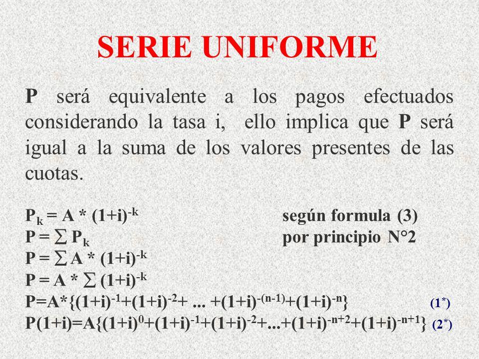SERIE UNIFORME P será equivalente a los pagos efectuados considerando la tasa i, ello implica que P será igual a la suma de los valores presentes de l