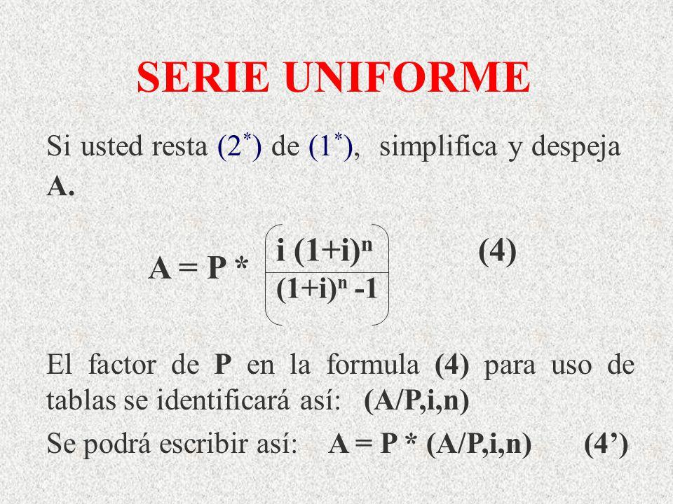 SERIE UNIFORME Si usted resta (2 * ) de (1 * ), simplifica y despeja A. A = P * i (1+i) n (4) (1+i) n -1 El factor de P en la formula (4) para uso de
