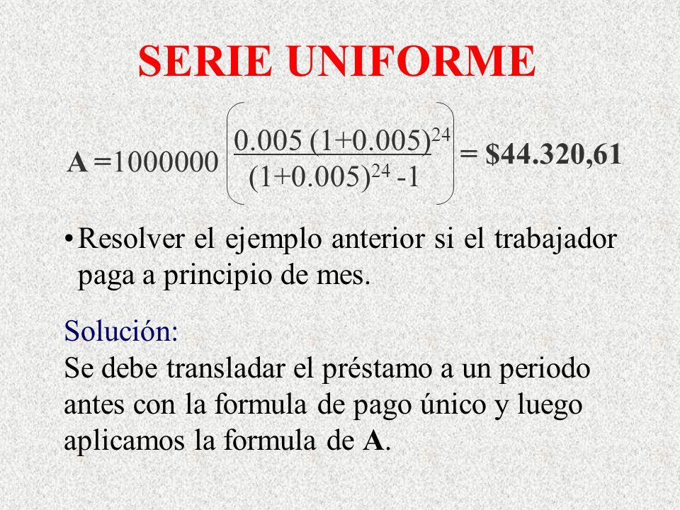 SERIE UNIFORME A =1000000 0.005 (1+0.005) 24 (1+0.005) 24 -1 = $44.320,61 Resolver el ejemplo anterior si el trabajador paga a principio de mes. Soluc