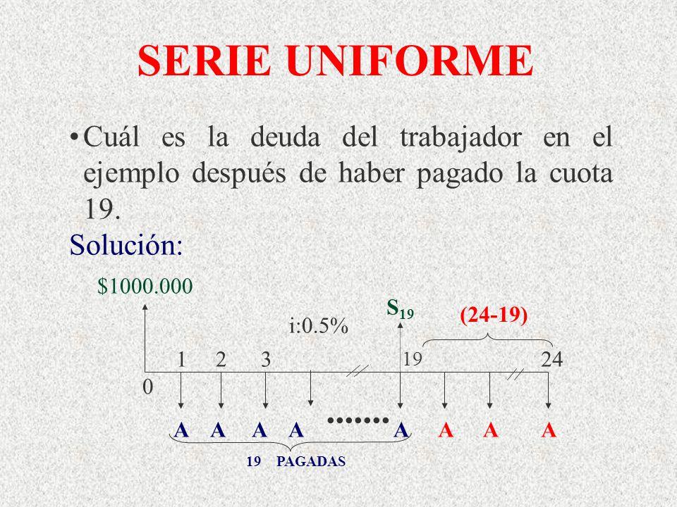 SERIE UNIFORME Cuál es la deuda del trabajador en el ejemplo después de haber pagado la cuota 19. Solución: S 19 $1000.000 1 2 3....... 24 19 PAGADAS