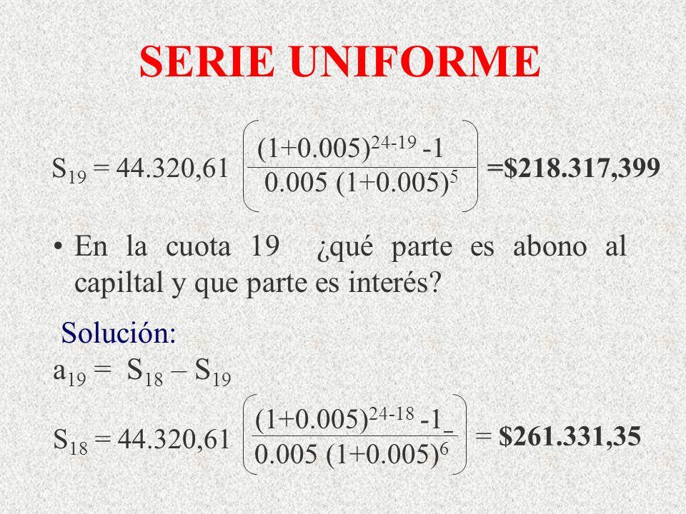 SERIE UNIFORME S 19 = 44.320,61 (1+0.005) 24-19 -1 0.005 (1+0.005) 5 =$218.317,399 En la cuota 19 ¿qué parte es abono al capiltal y que parte es inter