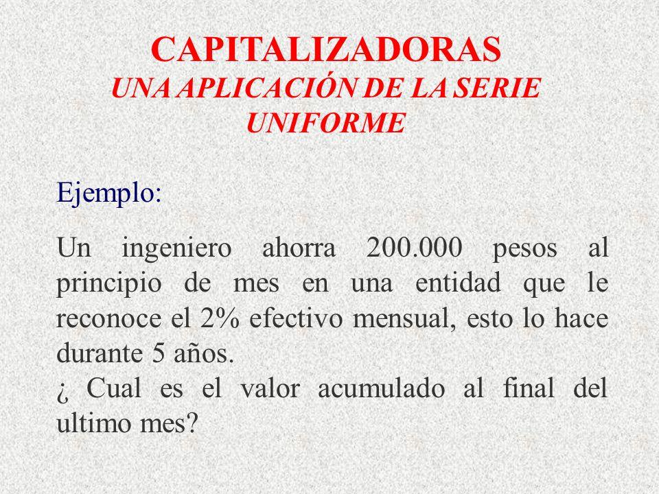 CAPITALIZADORAS UNA APLICACIÓN DE LA SERIE UNIFORME Ejemplo: Un ingeniero ahorra 200.000 pesos al principio de mes en una entidad que le reconoce el 2