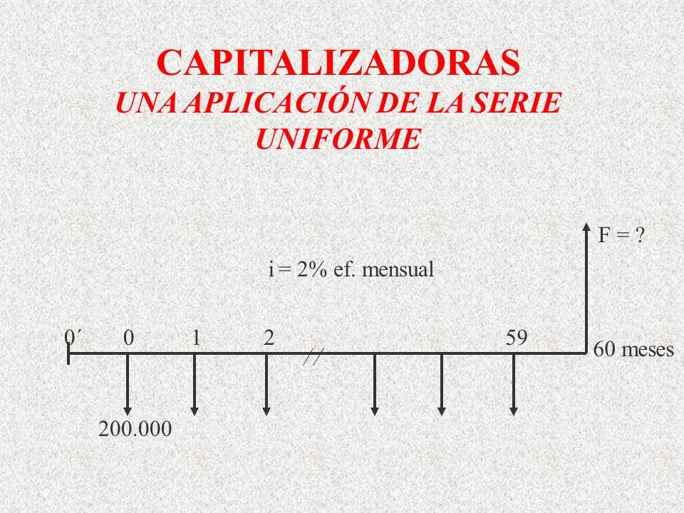 CAPITALIZADORAS UNA APLICACIÓN DE LA SERIE UNIFORME 0´ 01 259 60 meses 200.000 F = ? i= 2% ef. mensual