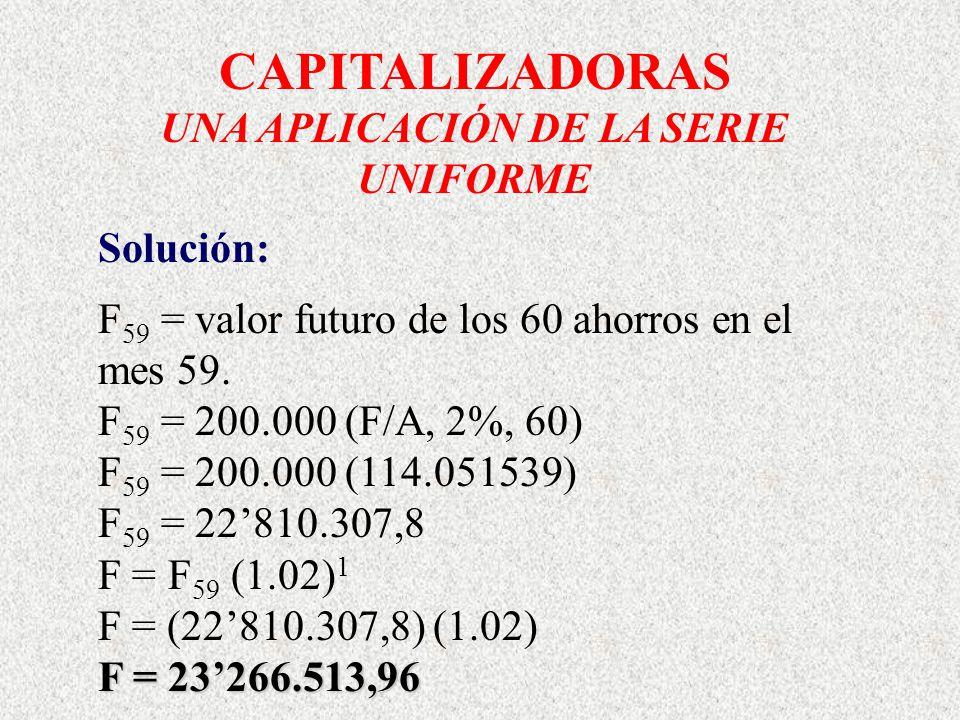 CAPITALIZADORAS UNA APLICACIÓN DE LA SERIE UNIFORME Solución: F 59 = valor futuro de los 60 ahorros en el mes 59. F 59 = 200.000 (F/A, 2%, 60) F 59 =