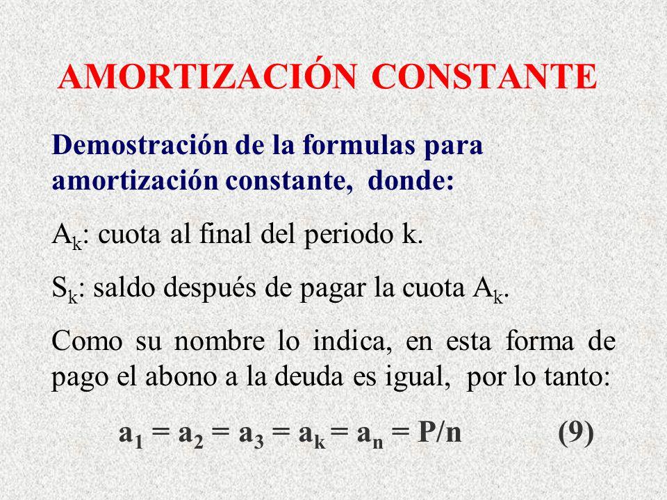 AMORTIZACIÓN CONSTANTE Demostración de la formulas para amortización constante, donde: A k : cuota al final del periodo k. S k : saldo después de paga