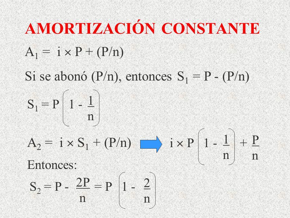 AMORTIZACIÓN CONSTANTE A 1 = i P + (P/n) Si se abonó (P/n), entonces S 1 = P - (P/n) S 1 = P 1 - 1n1n A 2 = i S 1 + (P/n) i P 1 - + 1n1n PnPn S 2 = P