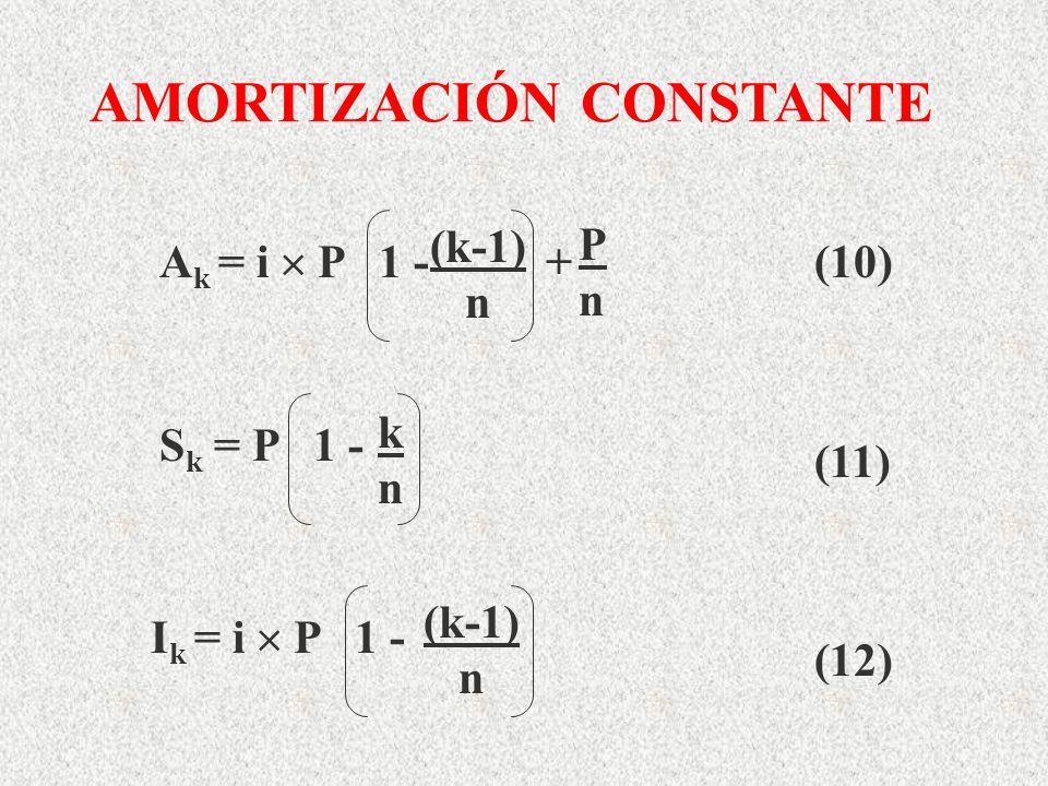AMORTIZACIÓN CONSTANTE A k = i P 1 - + (k-1) n PnPn S k = P 1 - knkn I k = i P 1 - (k-1) n (10) (11) (12)