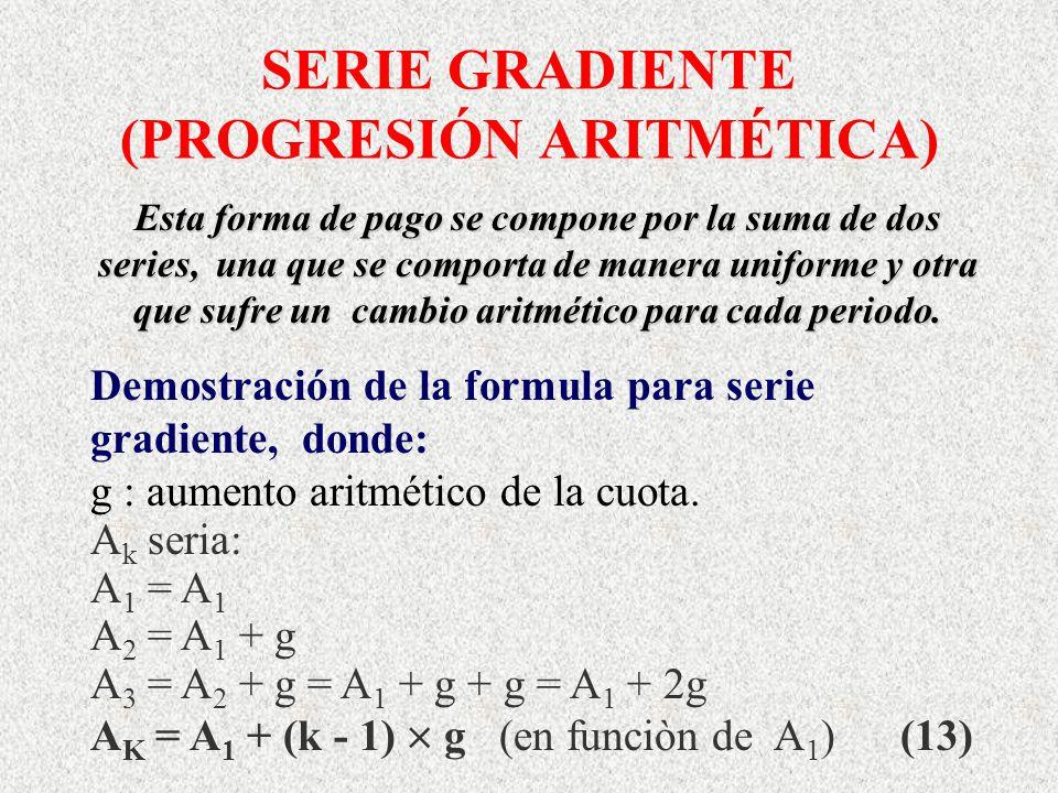 SERIE GRADIENTE (PROGRESIÓN ARITMÉTICA) Esta forma de pago se compone por la suma de dos series, una que se comporta de manera uniforme y otra que suf