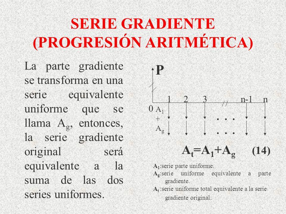 SERIE GRADIENTE (PROGRESIÓN ARITMÉTICA) La parte gradiente se transforma en una serie equivalente uniforme que se llama A g, entonces, la serie gradie