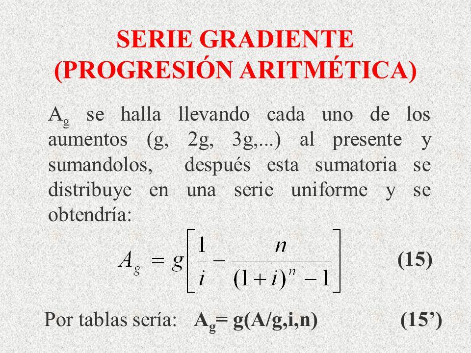 SERIE GRADIENTE (PROGRESIÓN ARITMÉTICA) A g se halla llevando cada uno de los aumentos (g, 2g, 3g,...) al presente y sumandolos, después esta sumatori