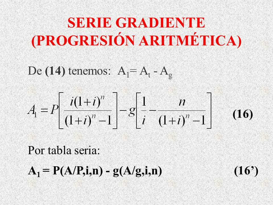 SERIE GRADIENTE (PROGRESIÓN ARITMÉTICA) De (14) tenemos: A 1 = A t - A g Por tabla seria: A 1 = P(A/P,i,n) - g(A/g,i,n) (16) (16)
