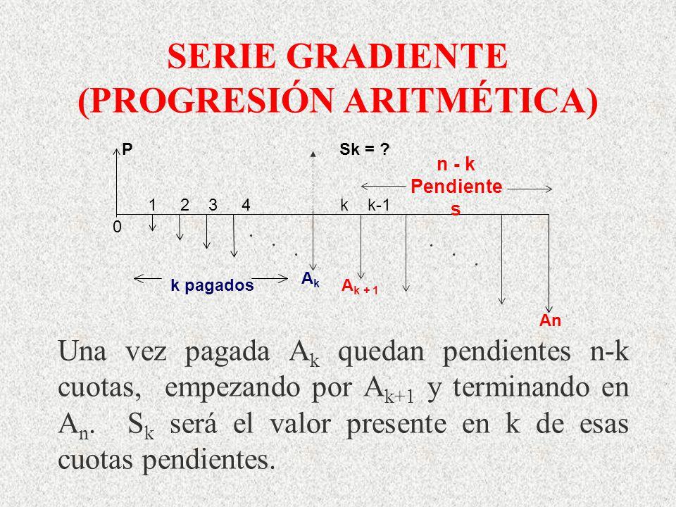 SERIE GRADIENTE (PROGRESIÓN ARITMÉTICA) Una vez pagada A k quedan pendientes n-k cuotas, empezando por A k+1 y terminando en A n. S k será el valor pr