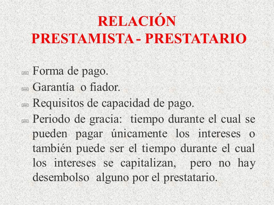RELACIÓN PRESTAMISTA - PRESTATARIO ; Forma de pago. ; Garantía o fiador. ; Requisitos de capacidad de pago. ; Periodo de gracia: tiempo durante el cua