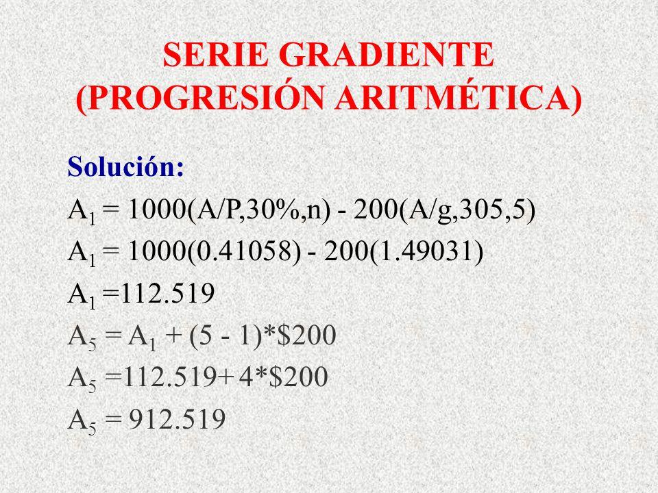 Solución: A 1 = 1000(A/P,30%,n) - 200(A/g,305,5) A 1 = 1000(0.41058) - 200(1.49031) A 1 =112.519 A 5 = A 1 + (5 - 1)*$200 A 5 =112.519+ 4*$200 A 5 = 9