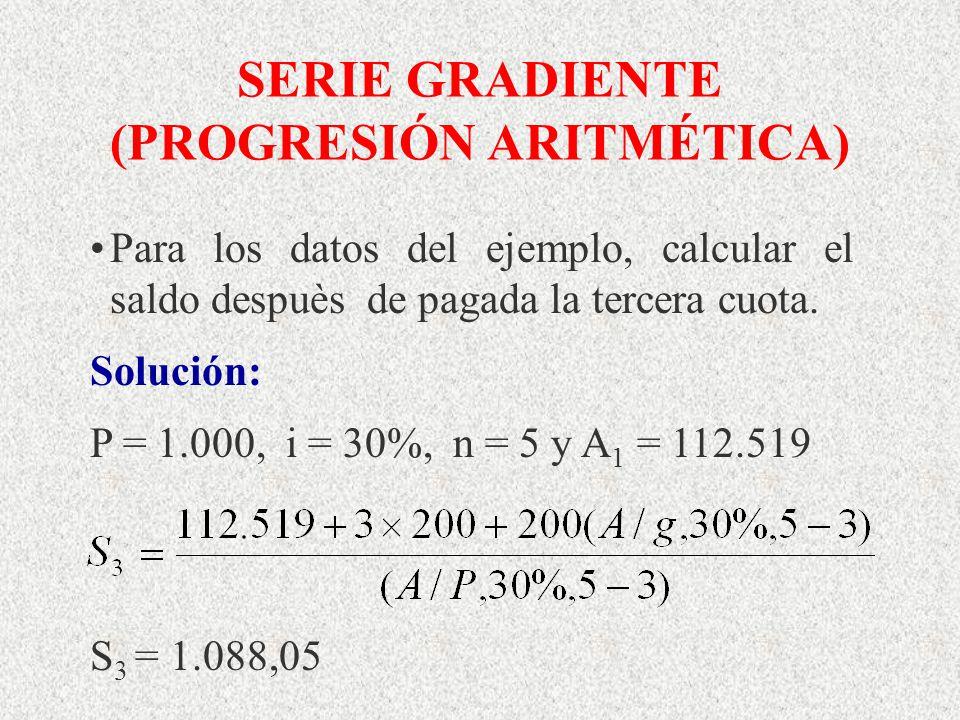 Para los datos del ejemplo, calcular el saldo despuès de pagada la tercera cuota. Solución: P = 1.000, i = 30%, n = 5 y A 1 = 112.519 S 3 = 1.088,05