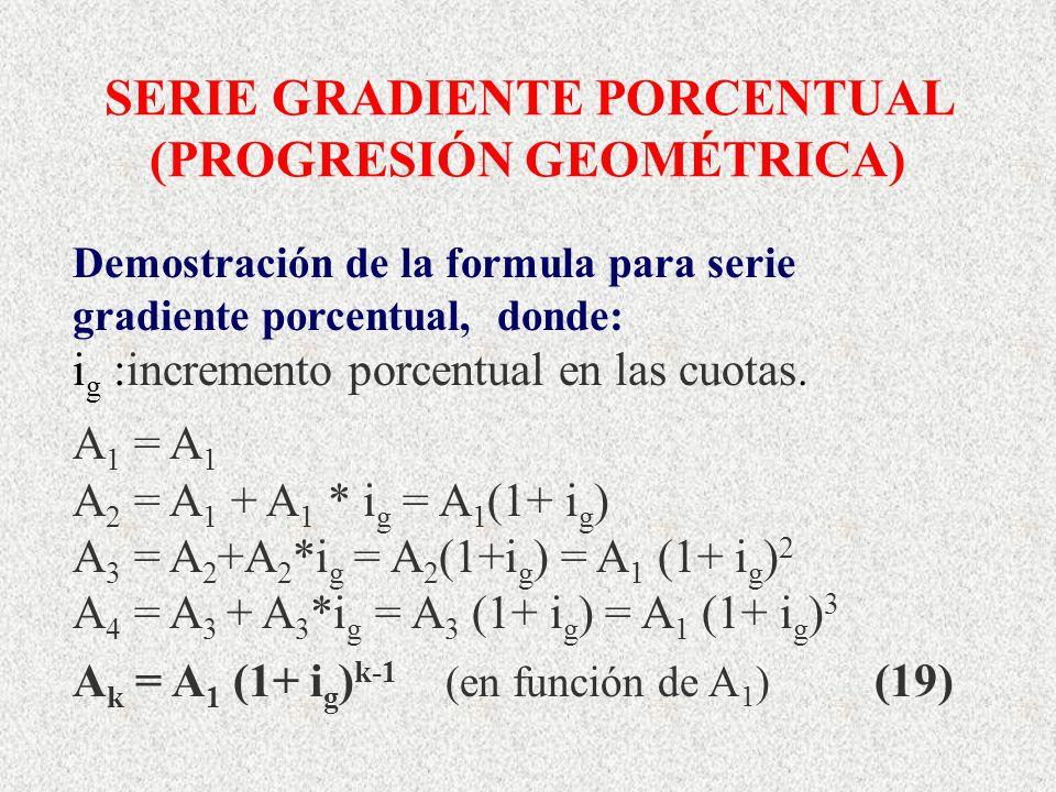 SERIE GRADIENTE PORCENTUAL (PROGRESIÓN GEOMÉTRICA) Demostración de la formula para serie gradiente porcentual, donde: i g :incremento porcentual en la