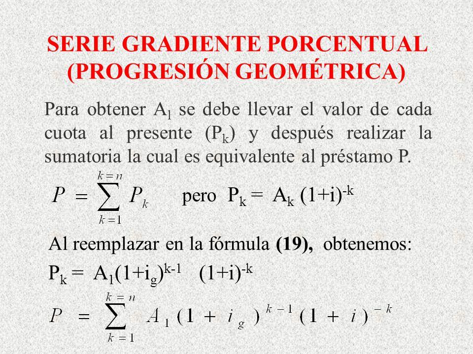 SERIE GRADIENTE PORCENTUAL (PROGRESIÓN GEOMÉTRICA) Al reemplazar en la fórmula (19), obtenemos: P k = A 1 (1+i g ) k-1 (1+i) -k pero P k = A k (1+i) -