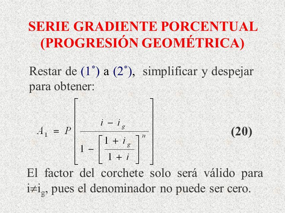 SERIE GRADIENTE PORCENTUAL (PROGRESIÓN GEOMÉTRICA) El factor del corchete solo será válido para i i g, pues el denominador no puede ser cero. (20) Res
