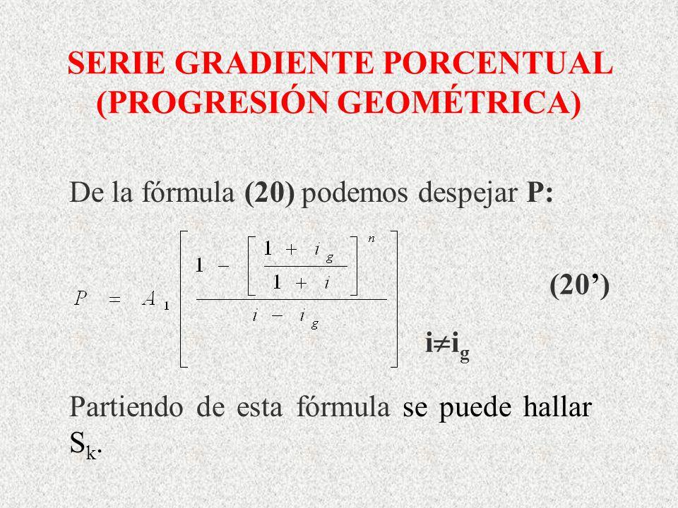 SERIE GRADIENTE PORCENTUAL (PROGRESIÓN GEOMÉTRICA) (20) i i g De la fórmula (20) podemos despejar P: Partiendo de esta fórmula se puede hallar S k.