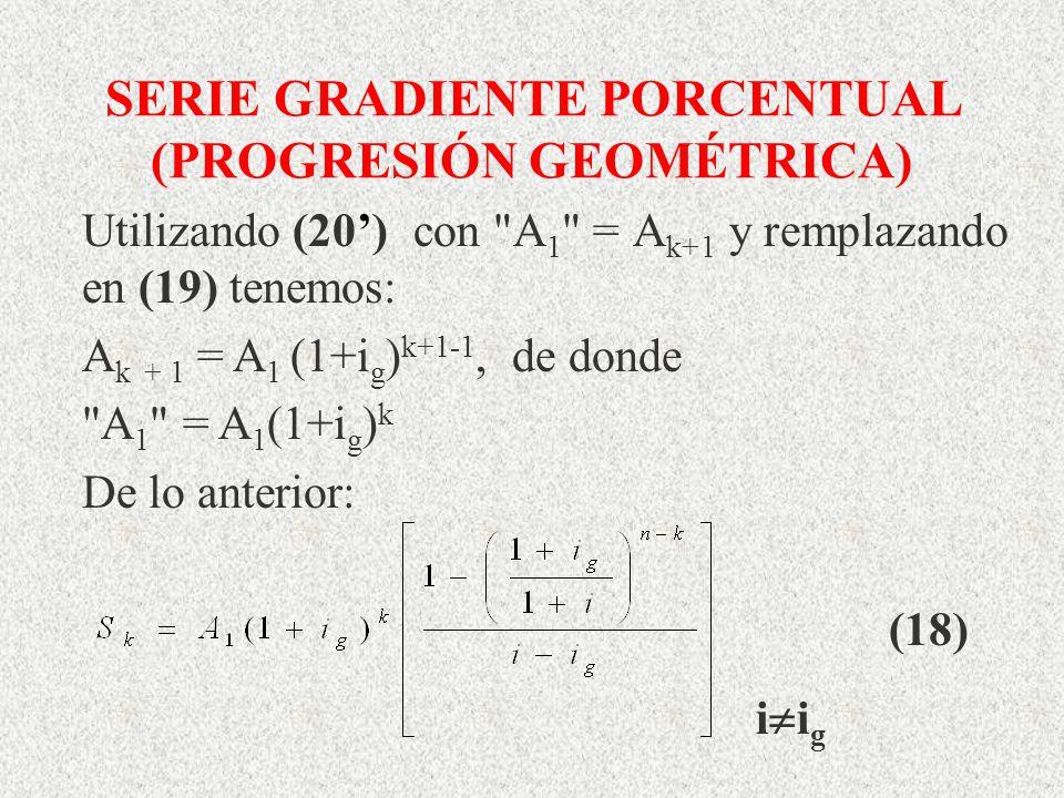 SERIE GRADIENTE PORCENTUAL (PROGRESIÓN GEOMÉTRICA) Utilizando (20) con