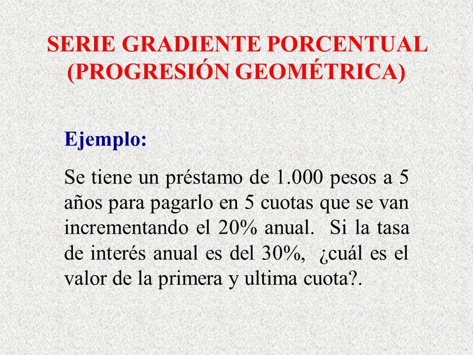 SERIE GRADIENTE PORCENTUAL (PROGRESIÓN GEOMÉTRICA) Ejemplo: Se tiene un préstamo de 1.000 pesos a 5 años para pagarlo en 5 cuotas que se van increment