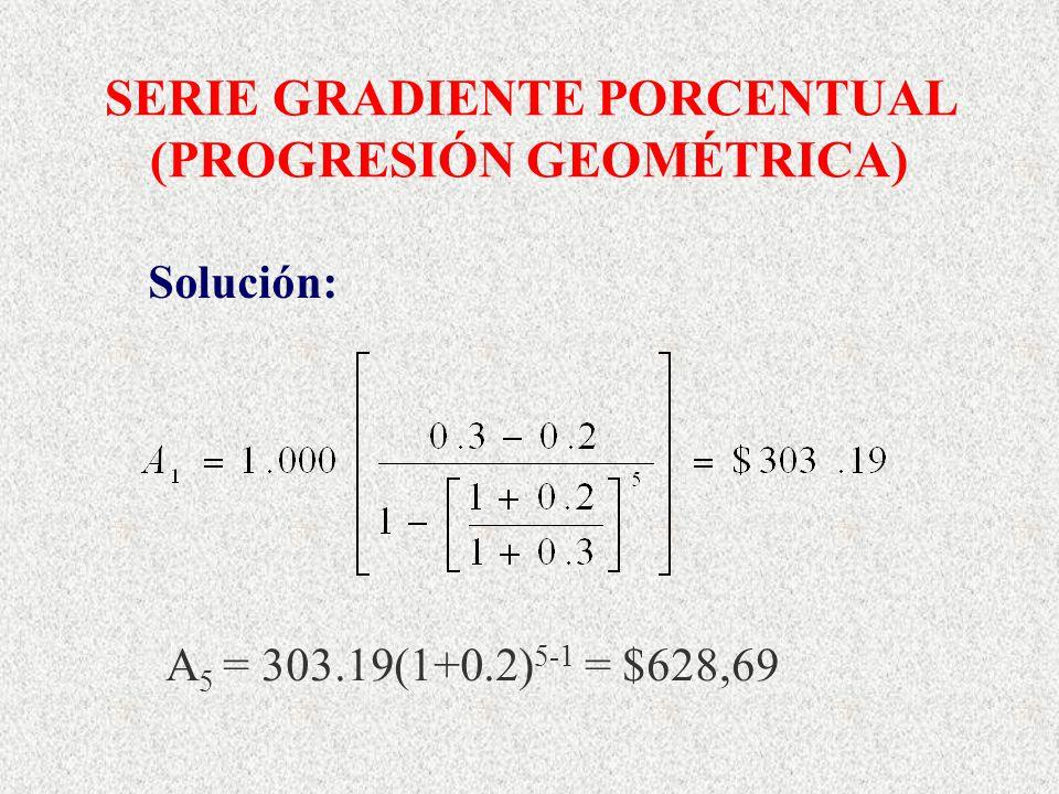 SERIE GRADIENTE PORCENTUAL (PROGRESIÓN GEOMÉTRICA) Solución: A 5 = 303.19(1+0.2) 5-1 = $628,69
