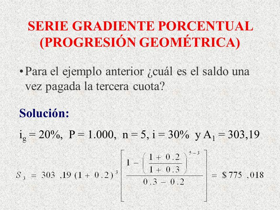 SERIE GRADIENTE PORCENTUAL (PROGRESIÓN GEOMÉTRICA) Para el ejemplo anterior ¿cuál es el saldo una vez pagada la tercera cuota? Solución: i g = 20%, P