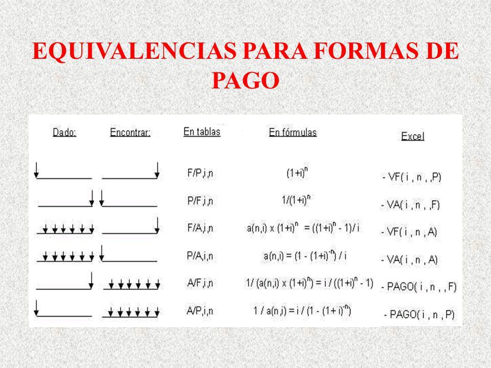 EQUIVALENCIAS PARA FORMAS DE PAGO