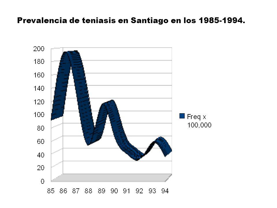 Prevalencia de teniasis en Santiago en los 1985-1994.
