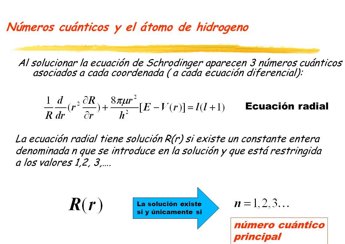Números cuánticos y el átomo de hidrogeno Al solucionar la ecuación de Schrodinger aparecen 3 números cuánticos asociados a cada coordenada ( a cada e