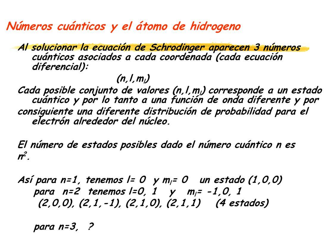 Números cuánticos y el átomo de hidrogeno Al solucionar la ecuación de Schrodinger aparecen 3 números cuánticos asociados a cada coordenada (cada ecua