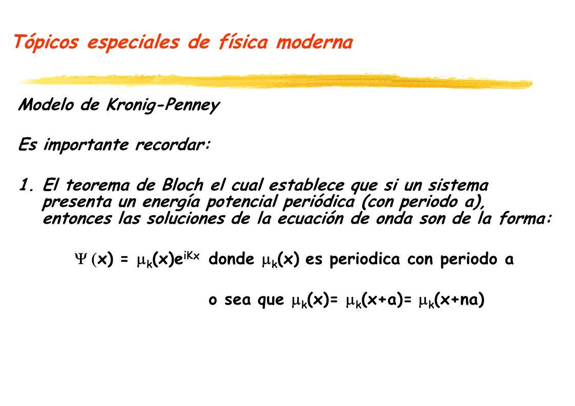 Modelo de Kronig-Penney Es importante recordar: 1.El teorema de Bloch el cual establece que si un sistema presenta un energía potencial periódica (con