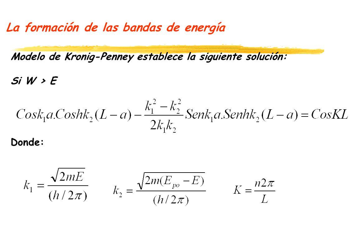 La formación de las bandas de energía Modelo de Kronig-Penney establece la siguiente solución: Si W > E Donde: