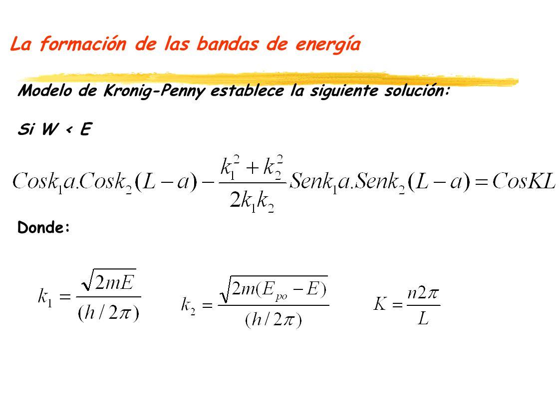 La formación de las bandas de energía Modelo de Kronig-Penny establece la siguiente solución: Si W < E Donde: