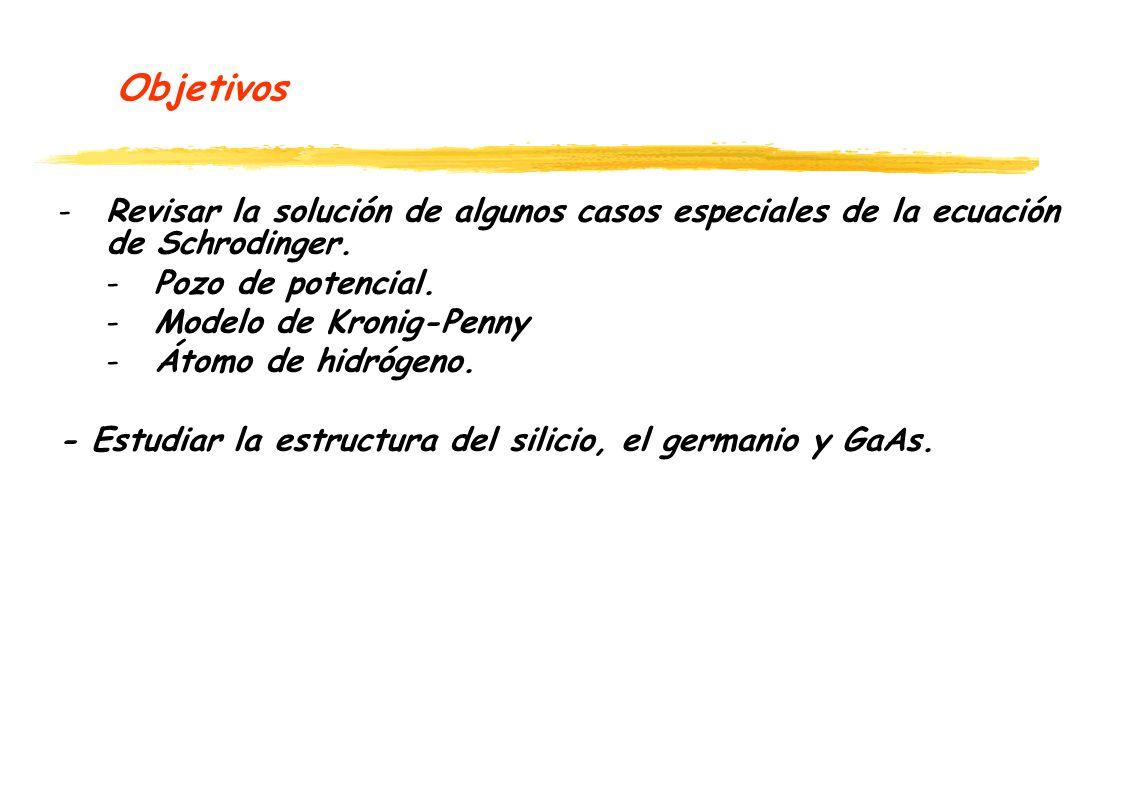 Objetivos -Revisar la solución de algunos casos especiales de la ecuación de Schrodinger. -Pozo de potencial. -Modelo de Kronig-Penny -Átomo de hidróg