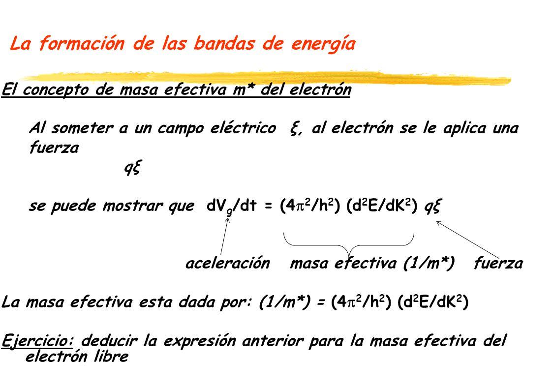 La formación de las bandas de energía El concepto de masa efectiva m* del electrón Al someter a un campo eléctrico ξ, al electrón se le aplica una fue
