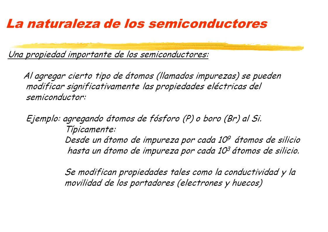 La naturaleza de los semiconductores Una propiedad importante de los semiconductores: Al agregar cierto tipo de átomos (llamados impurezas) se pueden