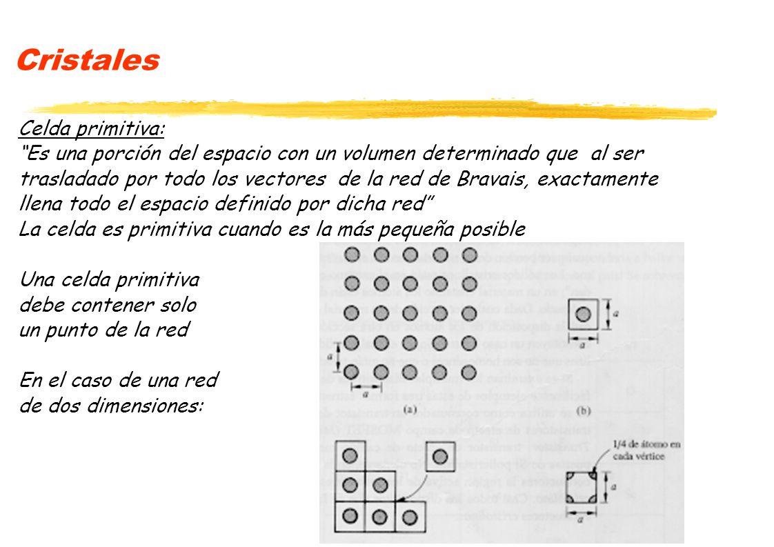 Cristales Celda primitiva: Es una porción del espacio con un volumen determinado que al ser trasladado por todo los vectores de la red de Bravais, exa