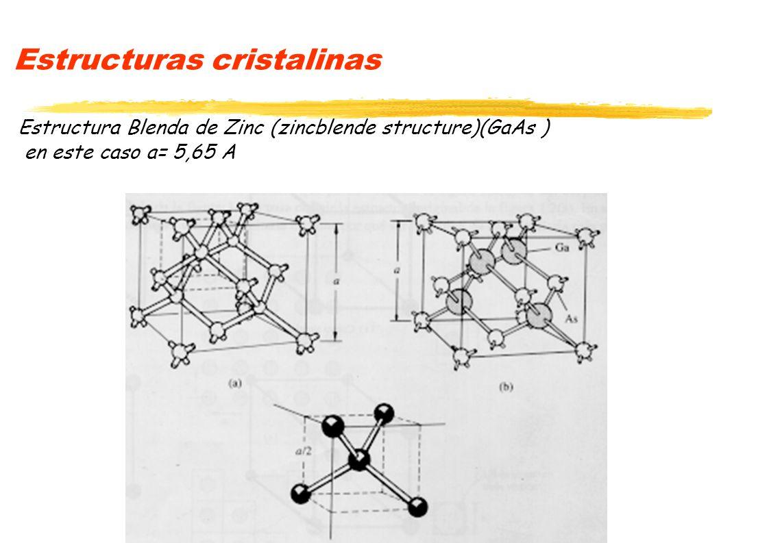 Estructuras cristalinas Estructura Blenda de Zinc (zincblende structure)(GaAs ) en este caso a= 5,65 A