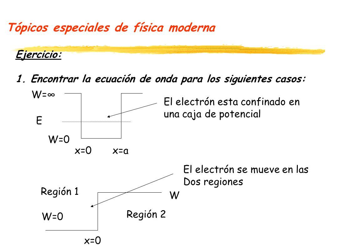 Tópicos especiales de física moderna Ejercicio: 1.Encontrar la ecuación de onda para los siguientes casos: E W= W=0 x=0 x=a El electrón esta confinado