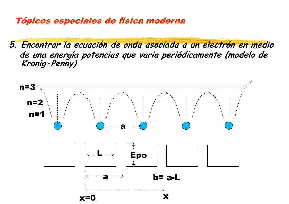 x a L x=0 n=1 n=2 n=3 Epo a 5. Encontrar la ecuación de onda asociada a un electrón en medio de una energía potencias que varia periódicamente (modelo