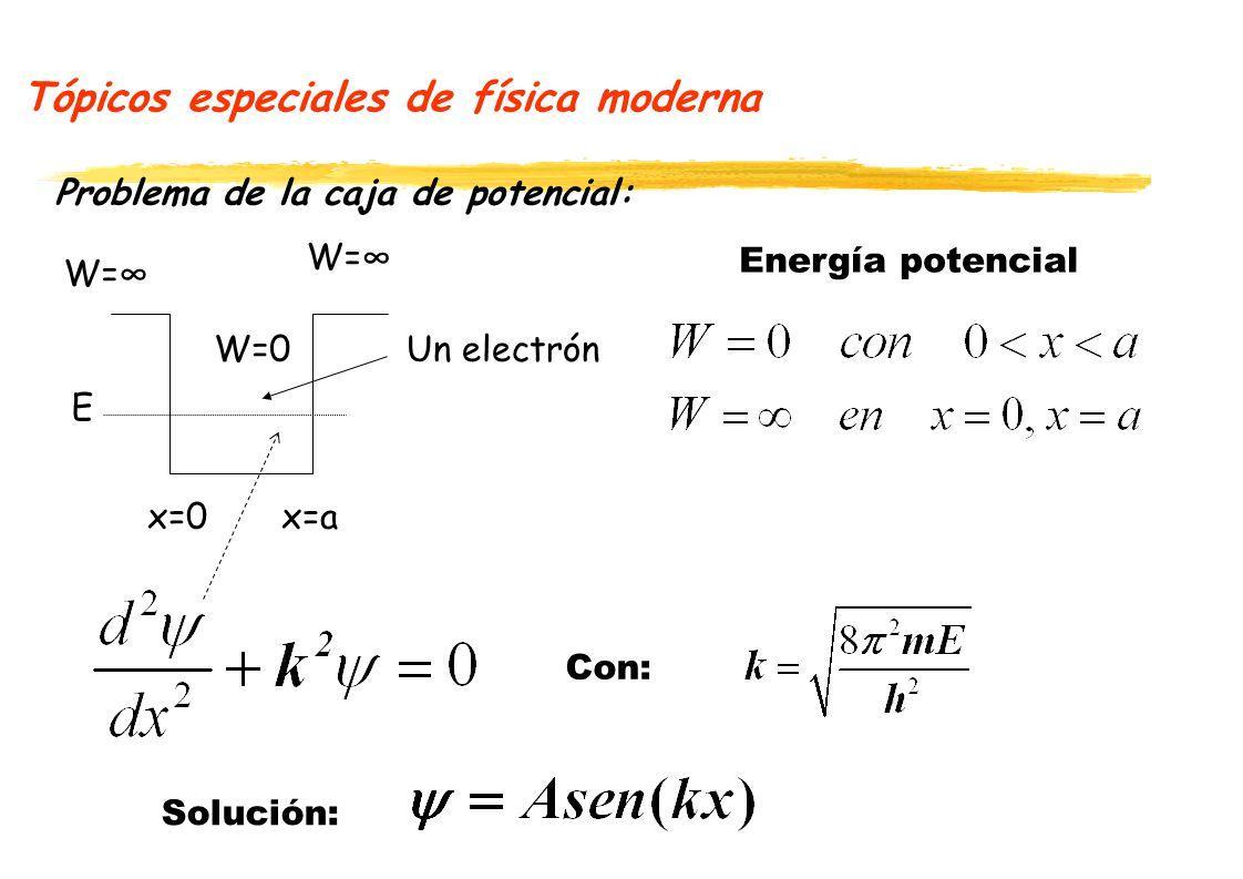 Problema de la caja de potencial: E W= W=0 x=0 x=a Un electrón W= Energía potencial Con: Solución: