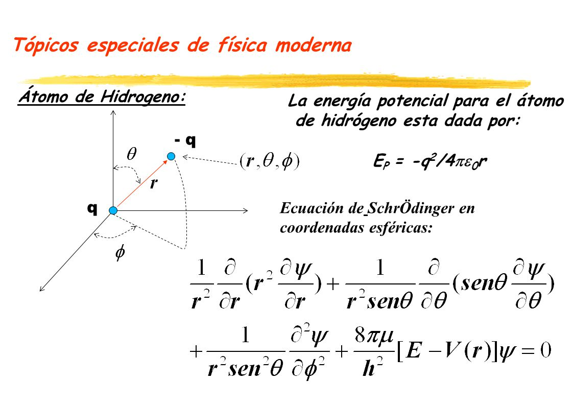 Tópicos especiales de física moderna Átomo de Hidrogeno: - q q Ecuación de SchrÖdinger en coordenadas esféricas: La energía potencial para el átomo de