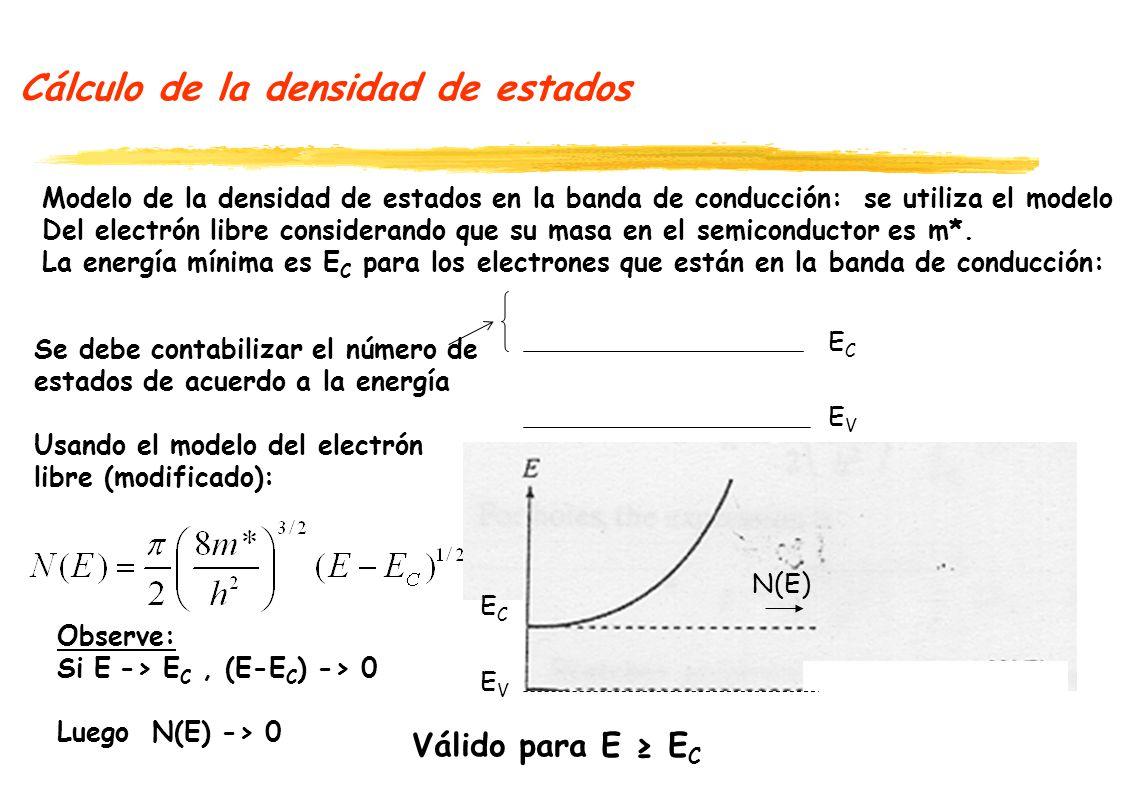 Cálculo de la densidad de estados Modelo de la densidad de estados en la banda de conducción: se utiliza el modelo Del electrón libre considerando que su masa en el semiconductor es m*.