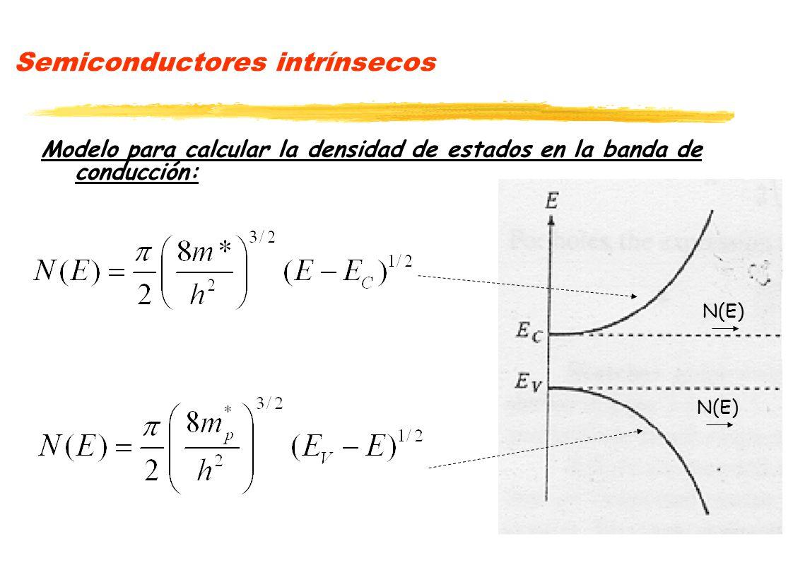 Modelo para calcular la densidad de estados en la banda de conducción: Semiconductores intrínsecos N(E)