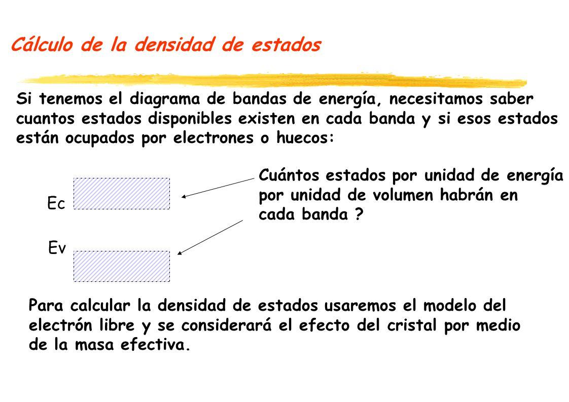 Cálculo de la densidad de estados Ec Ev Cuántos estados por unidad de energía por unidad de volumen habrán en cada banda .
