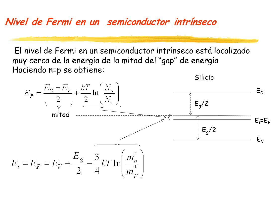 Nivel de Fermi en un semiconductor intrínseco El nivel de Fermi en un semiconductor intrínseco está localizado muy cerca de la energía de la mitad del gap de energía Haciendo n=p se obtiene: ECEC EVEV E i =E F mitad E g /2 Silicio