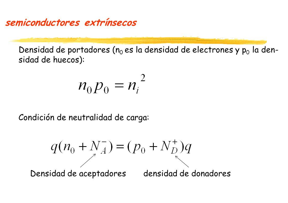 semiconductores extrínsecos Densidad de portadores (n 0 es la densidad de electrones y p 0 la den- sidad de huecos): Condición de neutralidad de carga: Densidad de aceptadores densidad de donadores