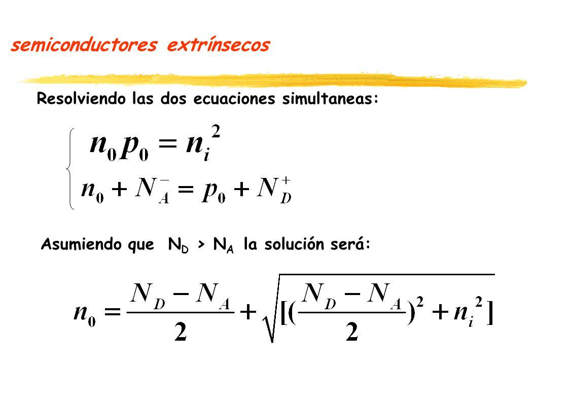 semiconductores extrínsecos Resolviendo las dos ecuaciones simultaneas: Asumiendo que N D > N A la solución será: